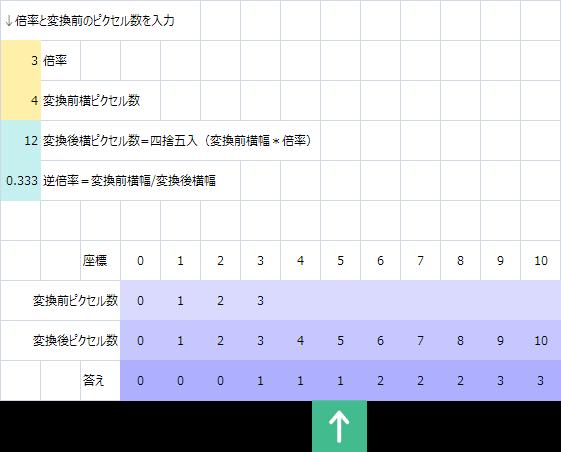 f:id:gogowaten:20191108132958p:plain