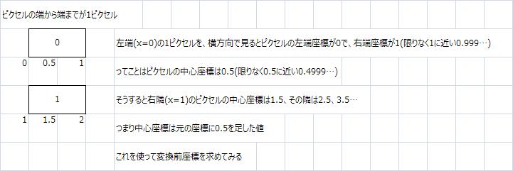 f:id:gogowaten:20191108134043p:plain