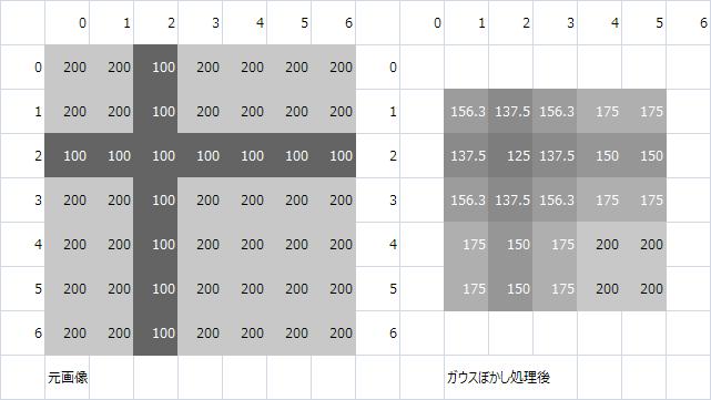 f:id:gogowaten:20191214114921p:plain