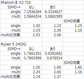 f:id:gogowaten:20200120143707p:plain