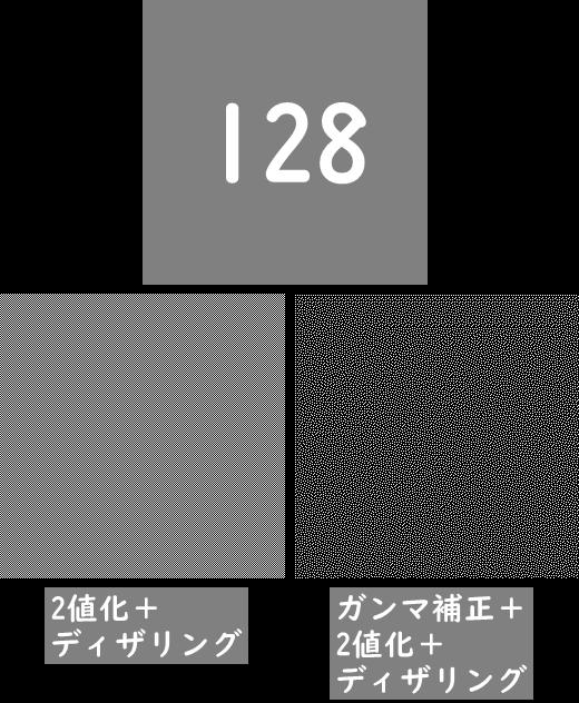 f:id:gogowaten:20200506132819p:plain