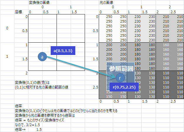 f:id:gogowaten:20210415104818p:plain
