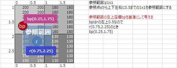 f:id:gogowaten:20210415110101p:plain