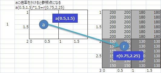 f:id:gogowaten:20210415110248p:plain