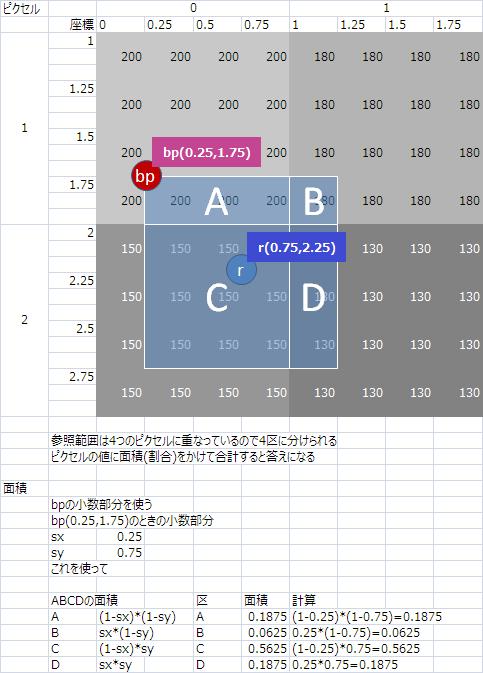 f:id:gogowaten:20210415114228p:plain