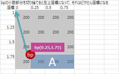 f:id:gogowaten:20210415114722p:plain