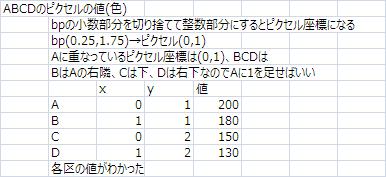 f:id:gogowaten:20210415114911p:plain