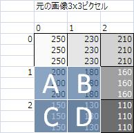 f:id:gogowaten:20210415115427p:plain