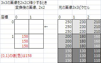 f:id:gogowaten:20210415120715p:plain
