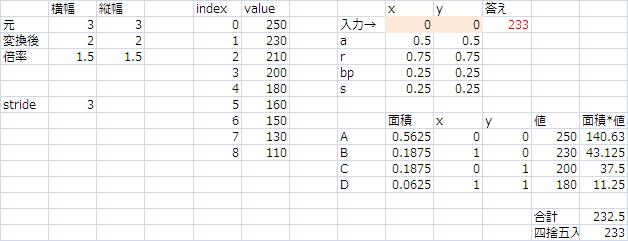 f:id:gogowaten:20210415121009p:plain