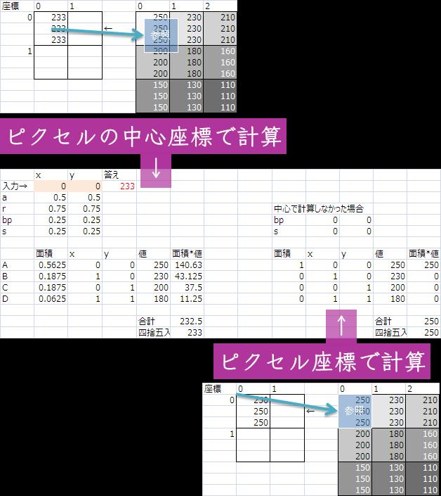 f:id:gogowaten:20210415122327p:plain