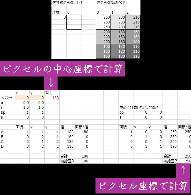 f:id:gogowaten:20210415124316p:plain