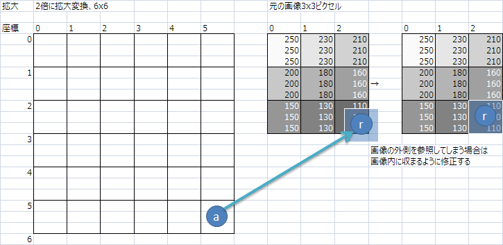 f:id:gogowaten:20210415125558p:plain