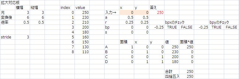 f:id:gogowaten:20210415131439p:plain