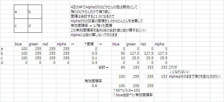 f:id:gogowaten:20210417133042p:plain