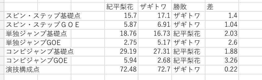 f:id:gogoyuzu:20181209230826j:plain