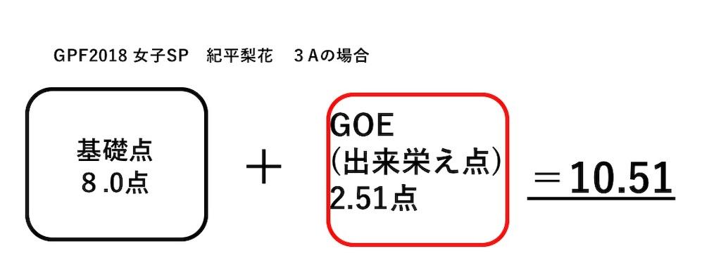 f:id:gogoyuzu:20190321022007j:plain