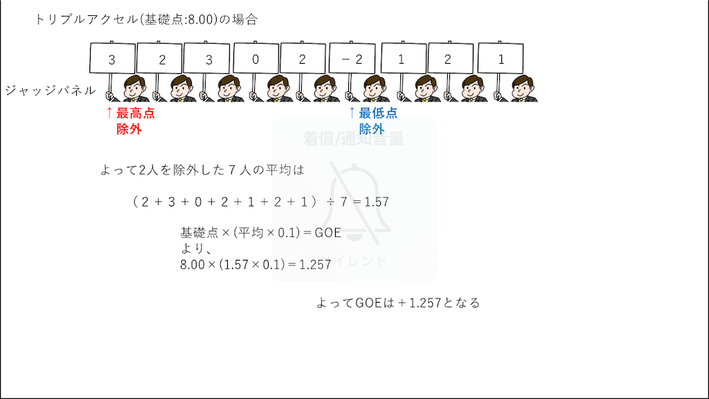 f:id:gogoyuzu:20190321040740p:plain