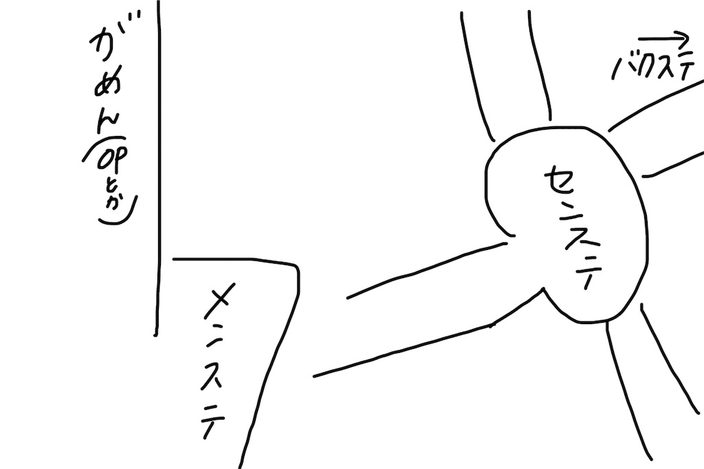 f:id:gohan_omori:20170318184335j:image