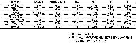 f:id:gohangohan-com:20170309080225p:plain