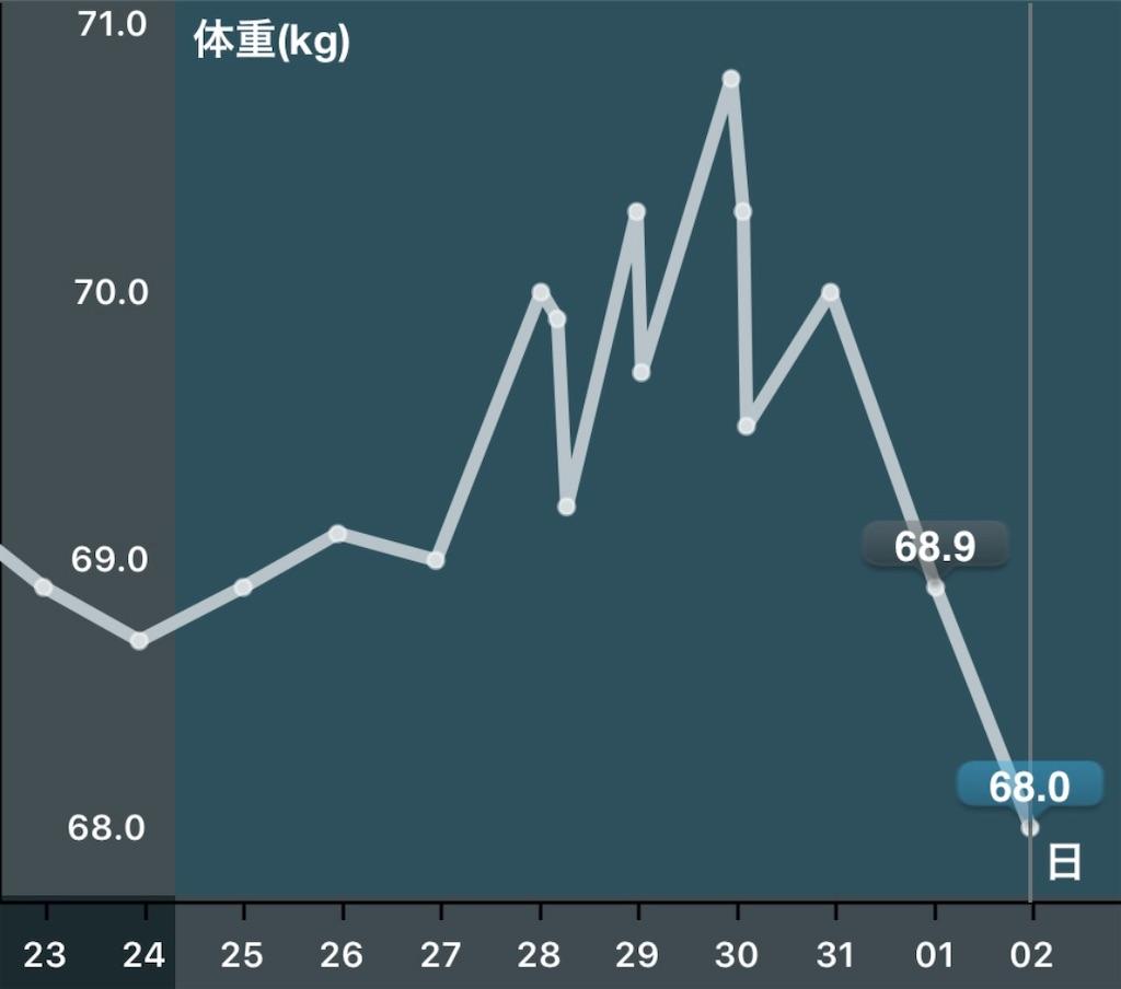 f:id:gohatori:20200103231410j:image