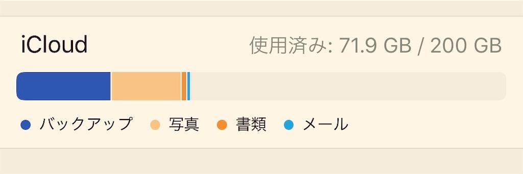 f:id:gohatori:20200512054356j:image