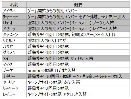 f:id:goinkyosan:20200627224447p:plain
