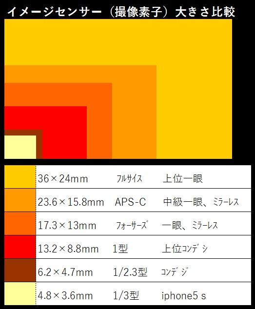 f:id:gokidon2015:20160123125056j:plain