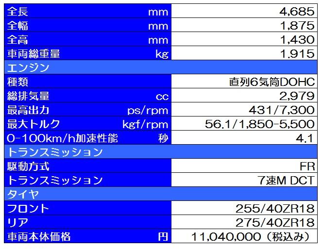 f:id:gokidon2015:20160510213253j:plain