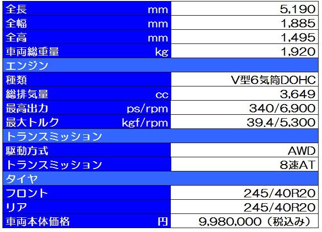 f:id:gokidon2015:20160717194020j:plain