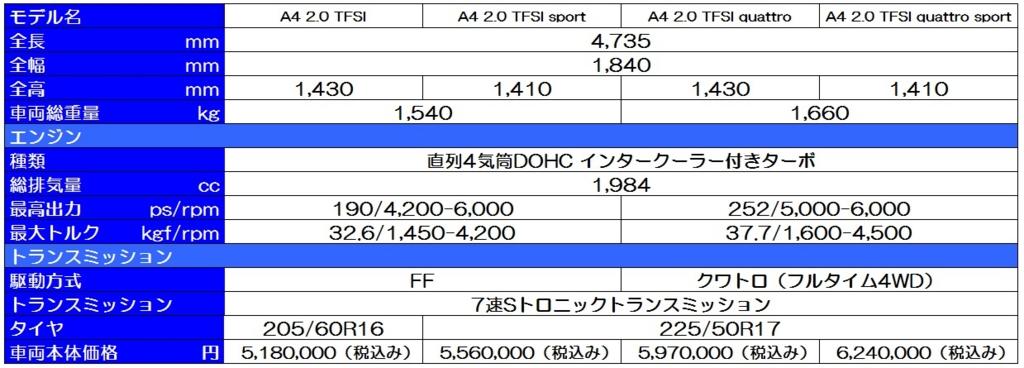 f:id:gokidon2015:20160809211135j:plain