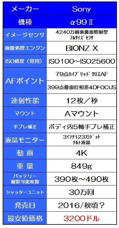 f:id:gokidon2015:20160920215925j:plain