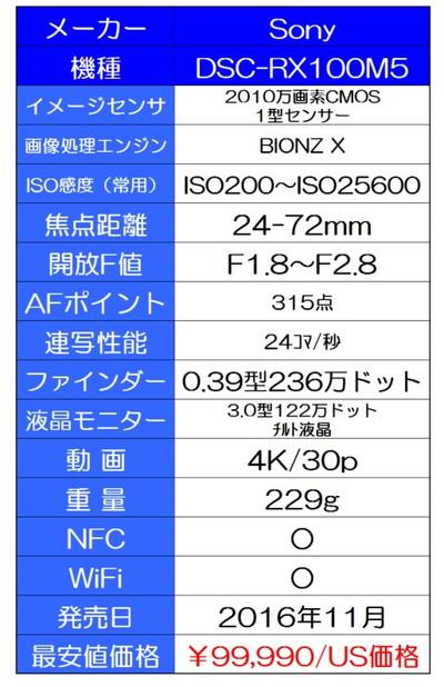 f:id:gokidon2015:20161007212334j:plain