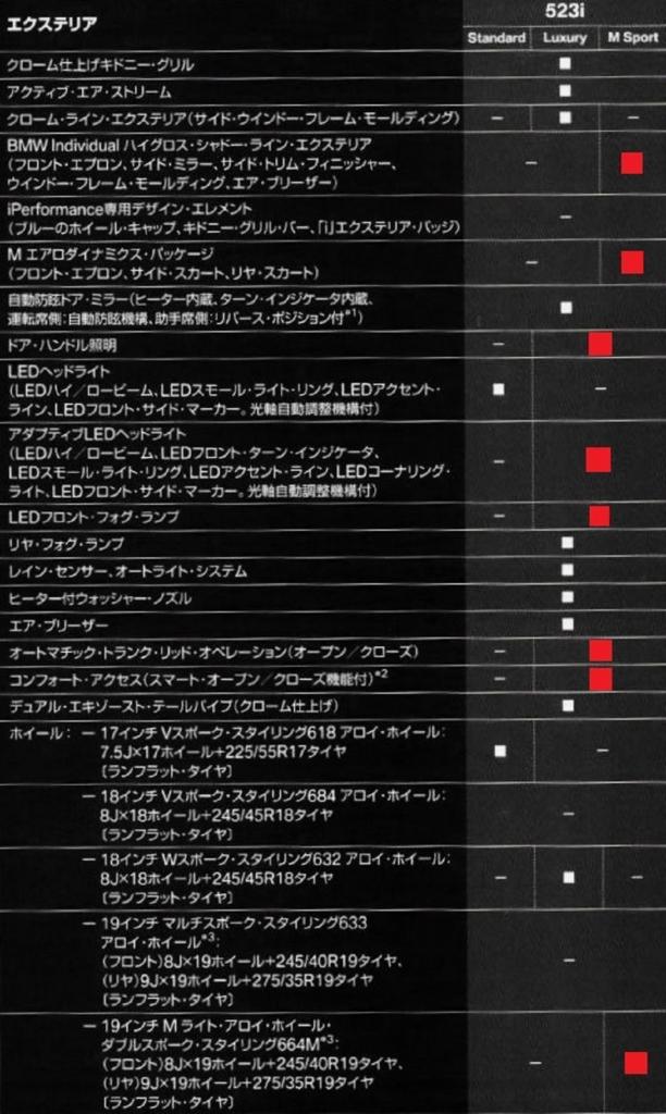 f:id:gokidon2015:20170128192227j:plain