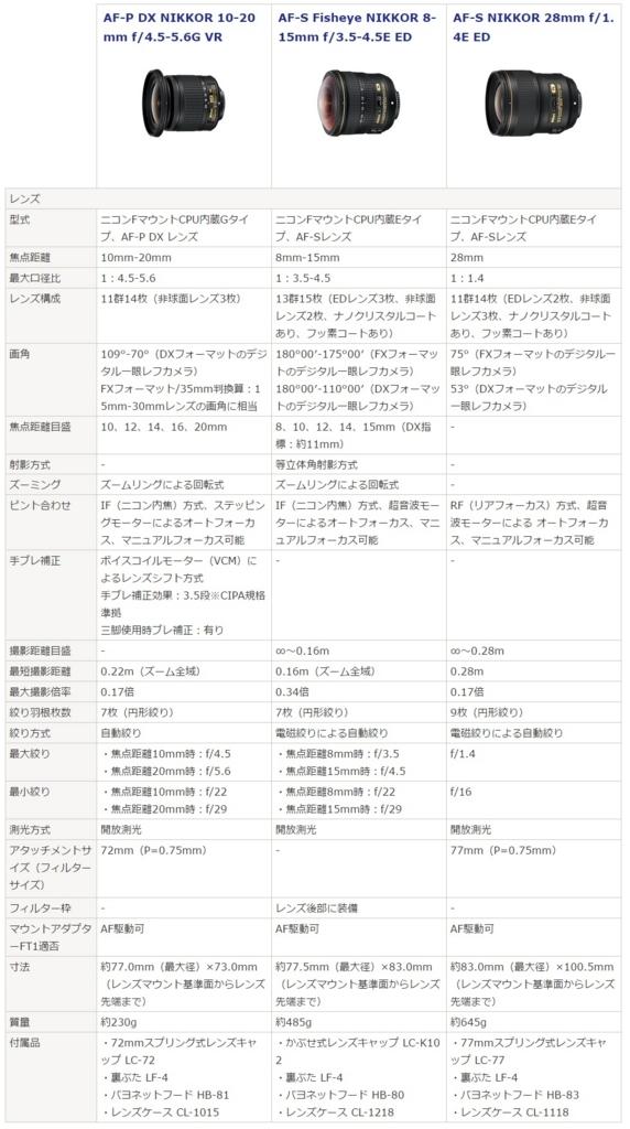 f:id:gokidon2015:20170531210836j:plain