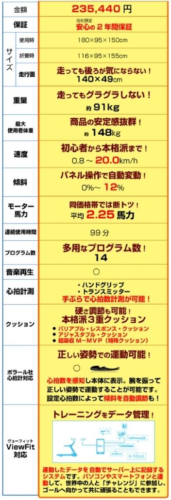 f:id:gokidon2015:20170815000835j:plain