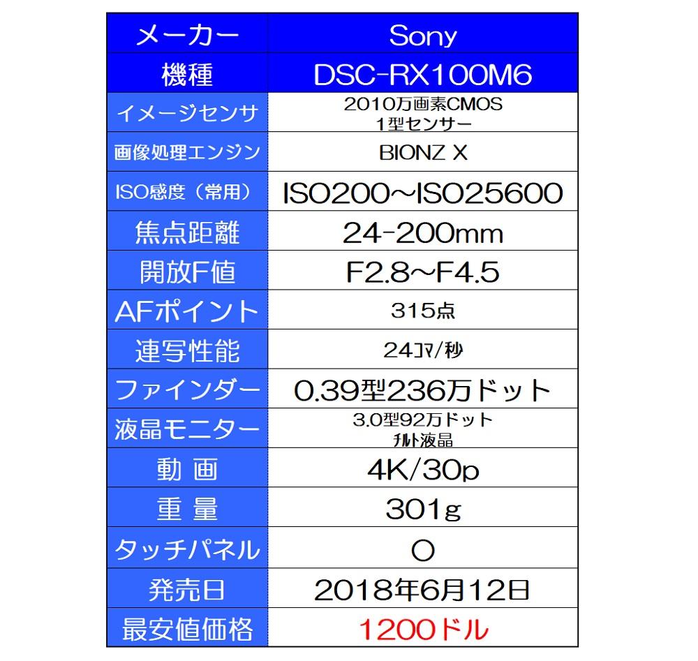 f:id:gokidon2015:20180611221323j:plain