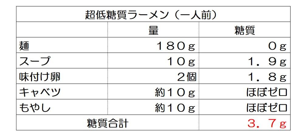 f:id:gokidon2015:20190104231634j:plain