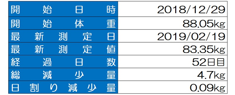 f:id:gokidon2015:20190219203307j:plain