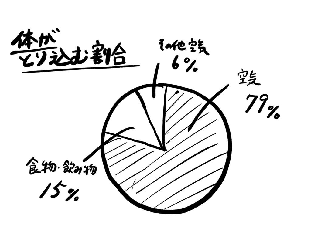 f:id:gokuakusyodouka:20170501135509j:plain