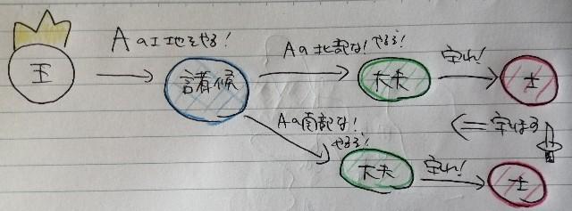 f:id:golbe_onsen:20190816180428j:image