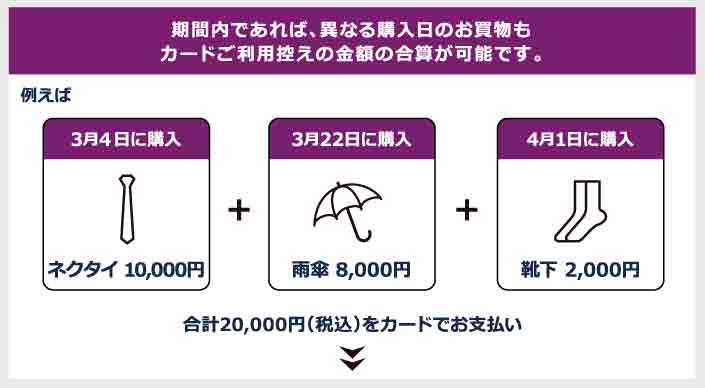 阪急メンズ東京のお買い物券プレゼントキャンペーンの利用方法