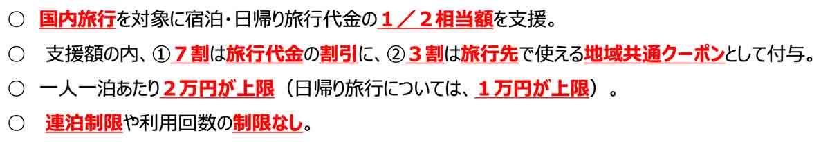 Go Toキャンペーン
