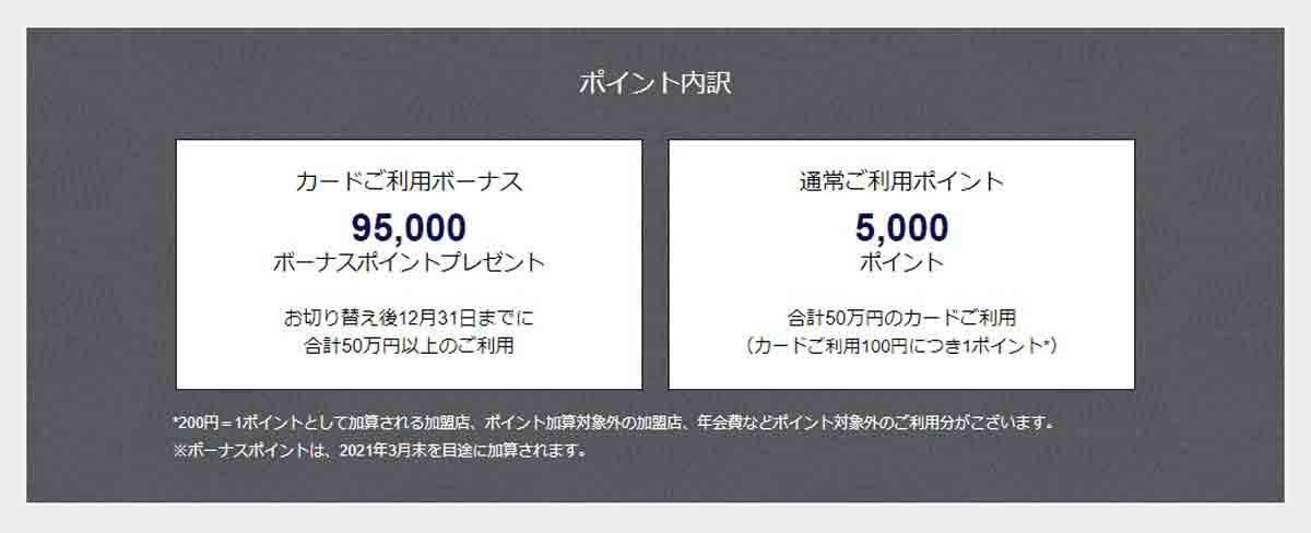 アメックスプラチナへ 切替キャンペーンで10万ポイント