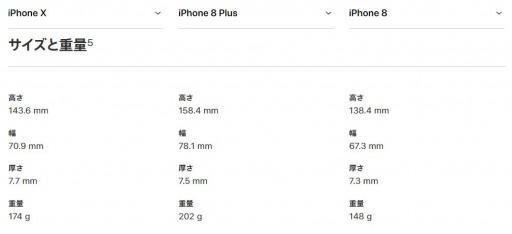 iPhone8 8Plus X 比較