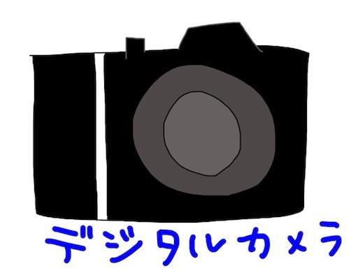 コンデジ イラスト