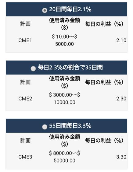 f:id:goldcastle-10000btc:20170508104222p:plain