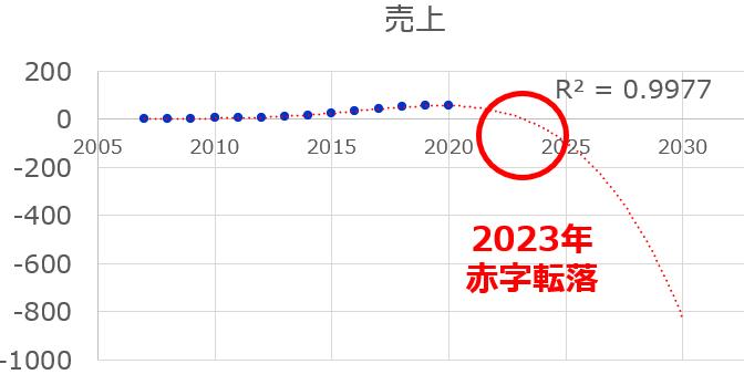 f:id:goldenfish8:20210625193735p:plain