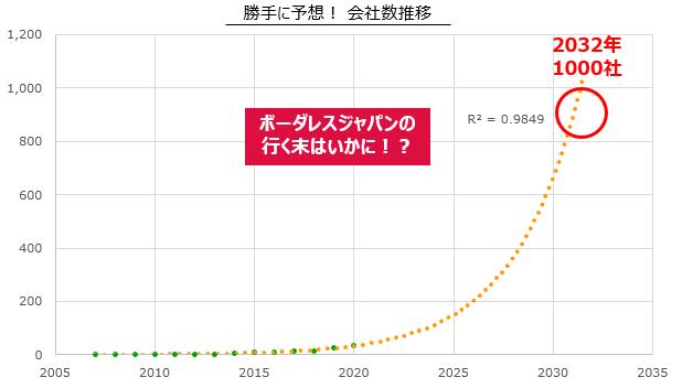 f:id:goldenfish8:20210625194328p:plain