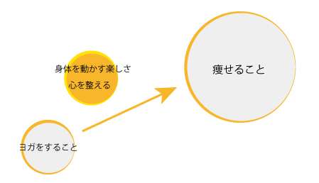 f:id:goldenvirginia:20181119134214j:plain style=